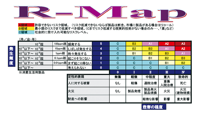 R-Map